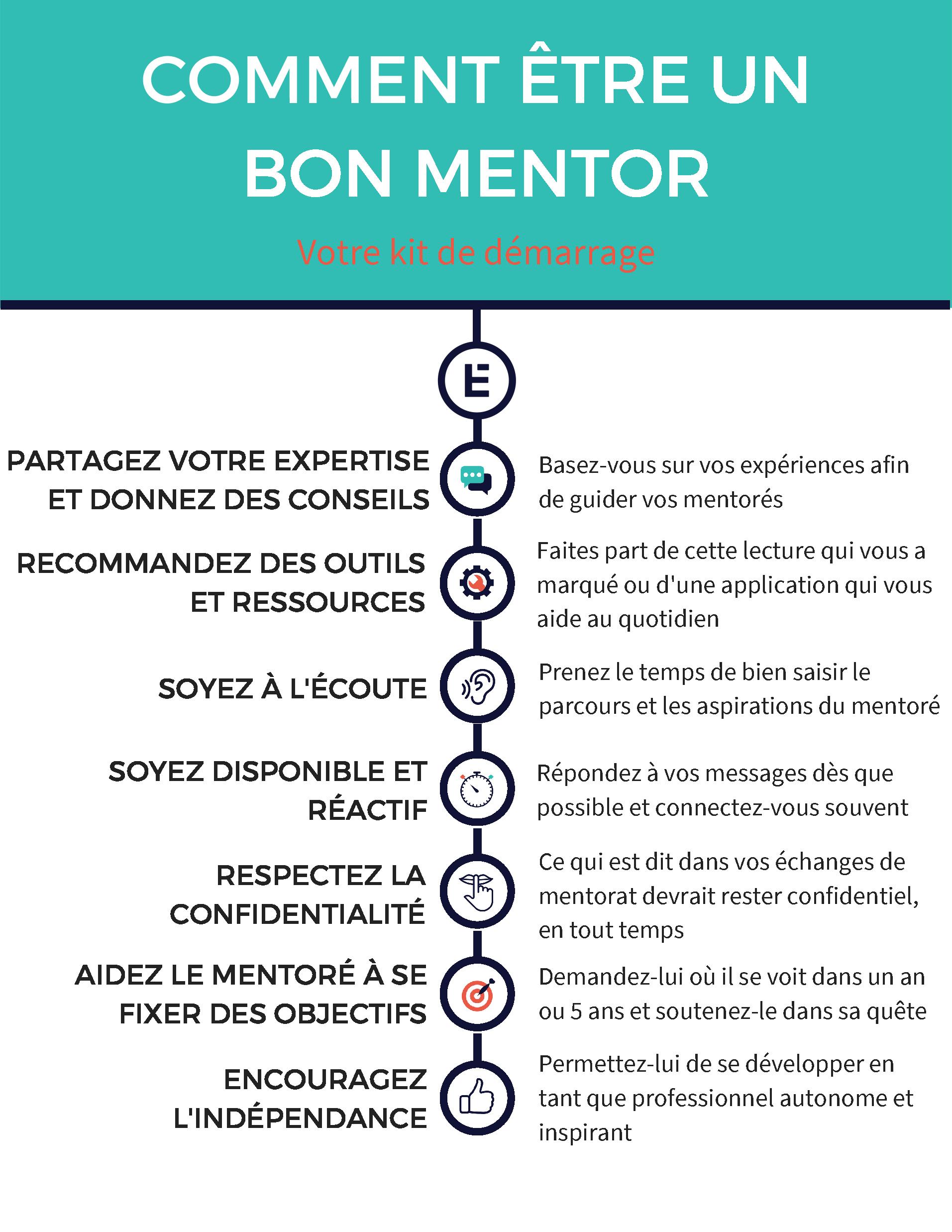 Comment être un bon mentor VF
